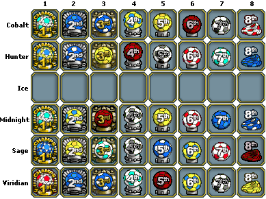 Trinket colors Foot Brawl 2006.png